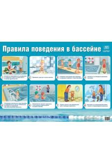 Плакат «Правила поведения в бассейне»